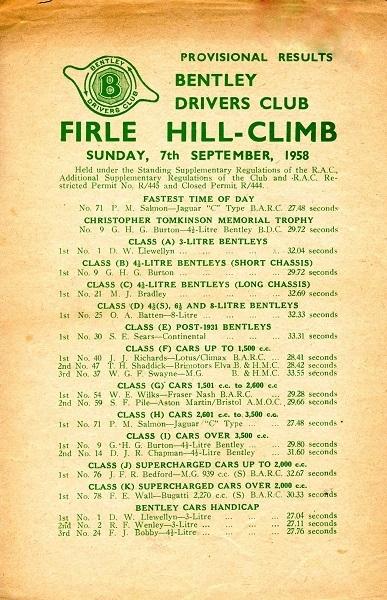 Firle Hill Climb